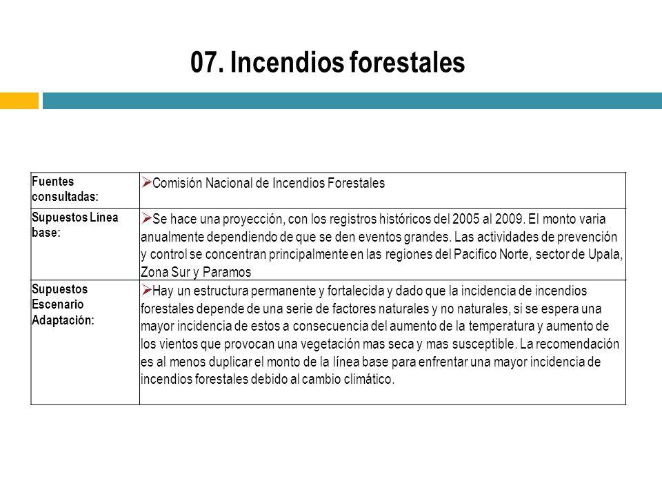 Fuentes consultadas: Comisión Nacional de Incendios Forestales Supuestos Línea base: Se hace una proyección, con los registros históricos del 2005 al 2009.