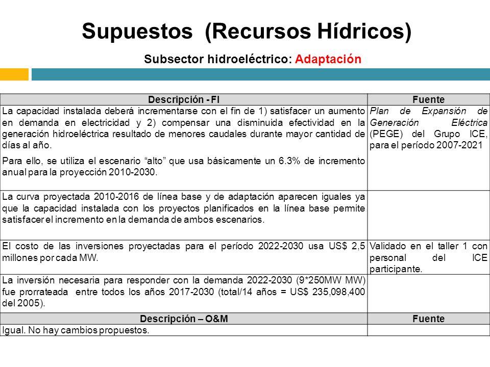 Subsector hidroeléctrico: Adaptación Supuestos (Recursos Hídricos) Descripción - FIFuente La capacidad instalada deberá incrementarse con el fin de 1)