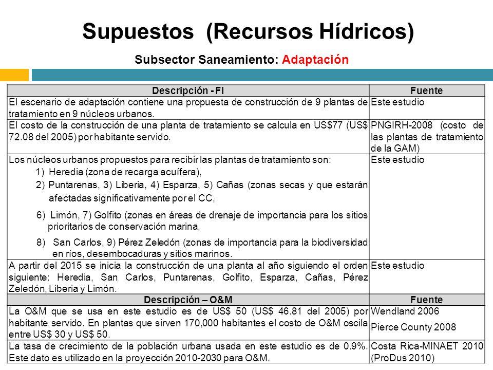 Subsector Saneamiento: Adaptación Supuestos (Recursos Hídricos) Descripción - FIFuente El escenario de adaptación contiene una propuesta de construcci