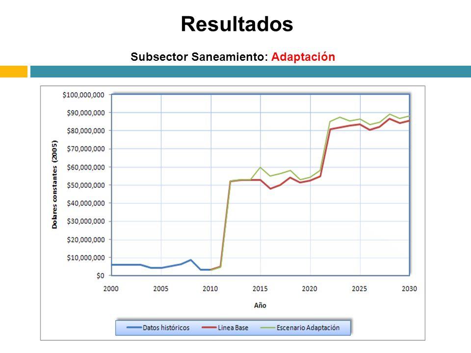 Subsector Saneamiento: Adaptación Resultados