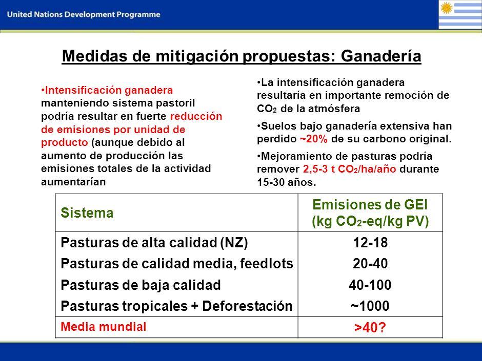 3 Medidas de mitigación propuestas: Ganadería La intensificación ganadera resultaría en importante remoción de CO 2 de la atmósfera Suelos bajo ganadería extensiva han perdido ~20% de su carbono original.