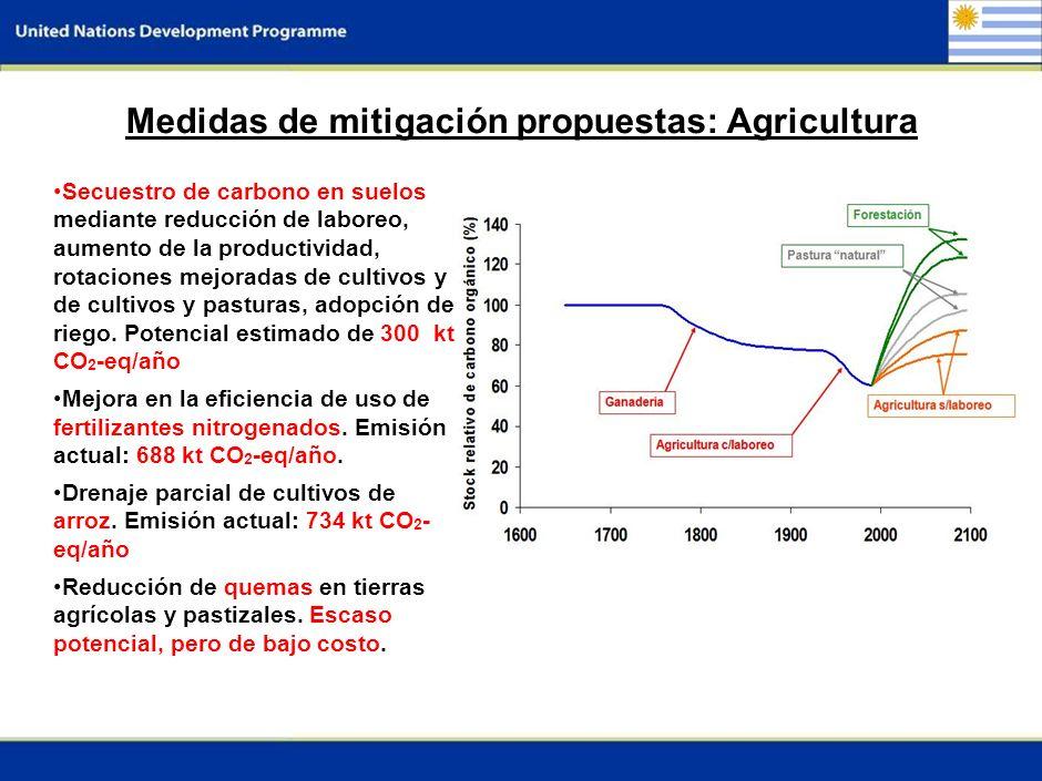 4 Medidas de mitigación propuestas: Agricultura Secuestro de carbono en suelos mediante reducción de laboreo, aumento de la productividad, rotaciones mejoradas de cultivos y de cultivos y pasturas, adopción de riego.