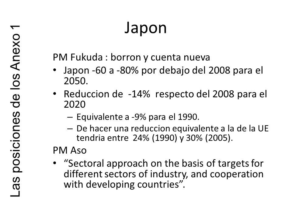 Japon PM Fukuda : borron y cuenta nueva Japon -60 a -80% por debajo del 2008 para el 2050.
