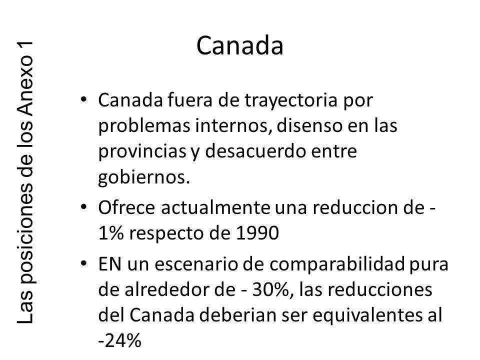 Canada Canada fuera de trayectoria por problemas internos, disenso en las provincias y desacuerdo entre gobiernos.