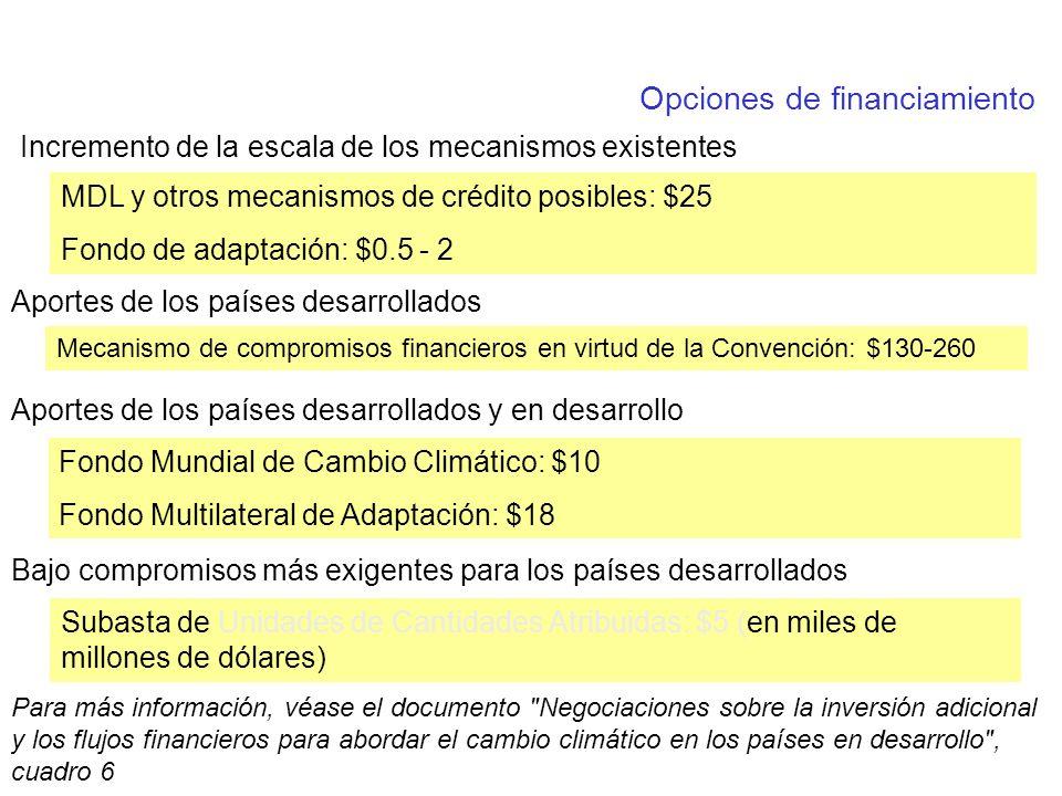 Opciones de financiamiento Incremento de la escala de los mecanismos existentes MDL y otros mecanismos de crédito posibles: $25 Fondo de adaptación: $0.5 - 2 Aportes de los países desarrollados Mecanismo de compromisos financieros en virtud de la Convención: $130-260 Aportes de los países desarrollados y en desarrollo Fondo Mundial de Cambio Climático: $10 Fondo Multilateral de Adaptación: $18 Bajo compromisos más exigentes para los países desarrollados Subasta de Unidades de Cantidades Atribuidas: $5 (en miles de millones de dólares) Para más información, véase el documento Negociaciones sobre la inversión adicional y los flujos financieros para abordar el cambio climático en los países en desarrollo , cuadro 6