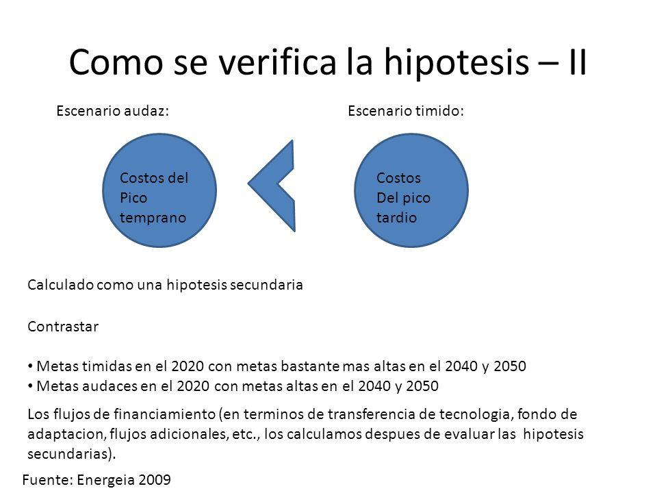 Como se verifica la hipotesis – II Calculado como una hipotesis secundaria Costos del Pico temprano Costos Del pico tardio Contrastar Metas timidas en el 2020 con metas bastante mas altas en el 2040 y 2050 Metas audaces en el 2020 con metas altas en el 2040 y 2050 Los flujos de financiamiento (en terminos de transferencia de tecnologia, fondo de adaptacion, flujos adicionales, etc., los calculamos despues de evaluar las hipotesis secundarias).
