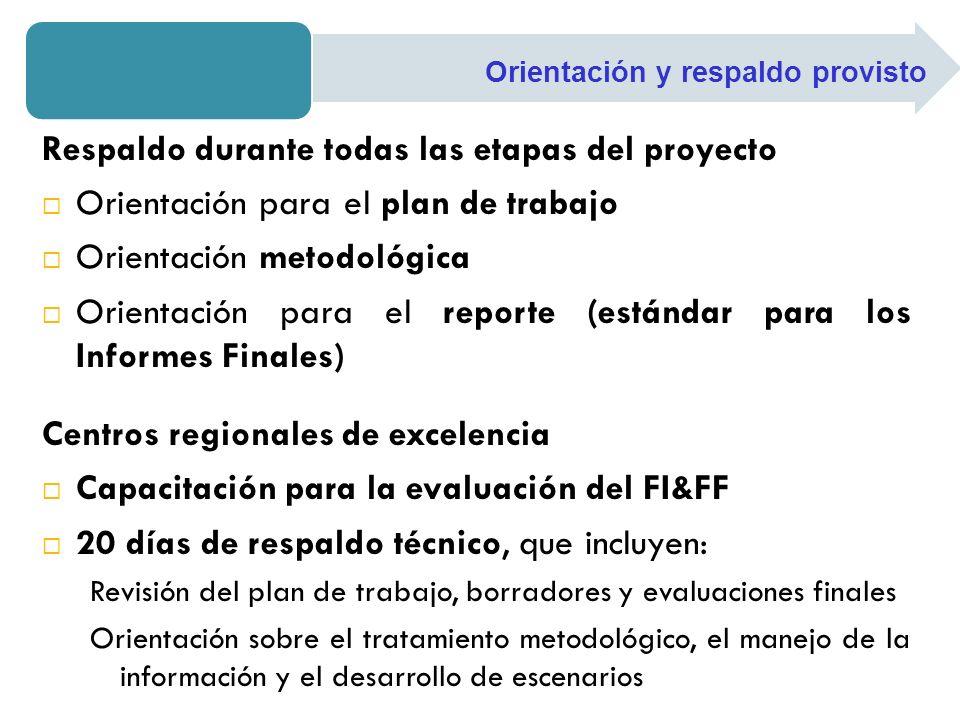 Metodología y resultados generales Alexis Cruz, Ministerio de Economía, Planificación y Desarrollo Santo Domingo, 20 de Septiembre del 2010