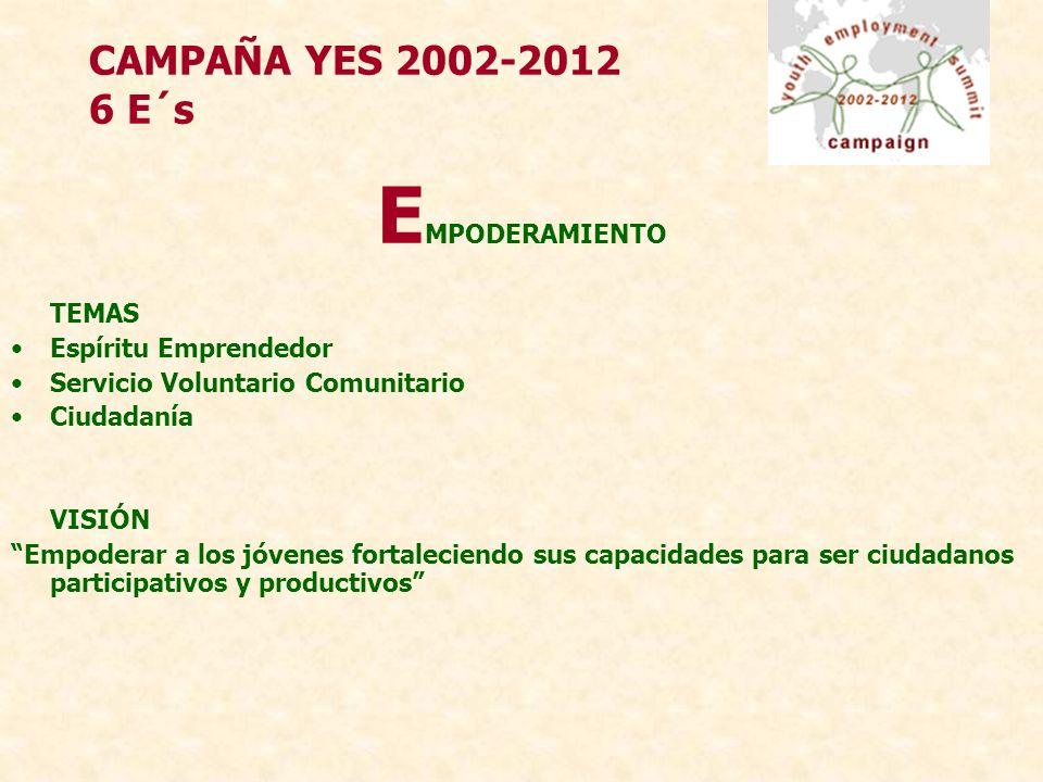 CAMPAÑA YES 2002-2012 6 E´s E MPODERAMIENTO TEMAS Espíritu Emprendedor Servicio Voluntario Comunitario Ciudadanía VISIÓN Empoderar a los jóvenes fortaleciendo sus capacidades para ser ciudadanos participativos y productivos