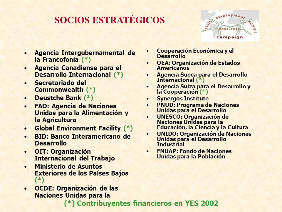 Agencia Intergubernamental de la Francofonía (*) Agencia Canadiense para el Desarrollo Internacional (*) Secretariado del Commonwealth (*) Deustche Bank (*) FAO: Agencia de Naciones Unidas para la Alimentación y la Agricultura Global Environment Facility (*) BID: Banco Interamericano de Desarrollo OIT: Organización Internacional del Trabajo Ministerio de Asuntos Exteriores de los Países Bajos (*) OCDE: Organización de las Naciones Unidas para la Cooperación Económica y el Desarrollo OEA: Organización de Estados Americanos Agencia Sueca para el Desarrollo Internacional (*) Agencia Suiza para el Desarrollo y la Cooperación (*) Synergos Institute PNUD: Programa de Naciones Unidas para el Desarrollo UNESCO: Organización de Naciones Unidas para la Educación, la Ciencia y la Cultura UNIDO: Organización de Naciones Unidas para el Desarrollo Industrial FNUAP: Fondo de Naciones Unidas para la Población SOCIOS ESTRATÉGICOS (*) Contribuyentes financieros en YES 2002