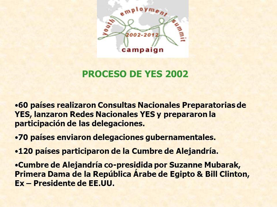 CAMPAÑA YES 2002-2012 6 E´s E QUIDAD LO QUE FUNCIONA… Trabajar en el nivel local con comunidades en situación de vulnerabilidad para proveerles educación y capacitación de calidad y pertinente.
