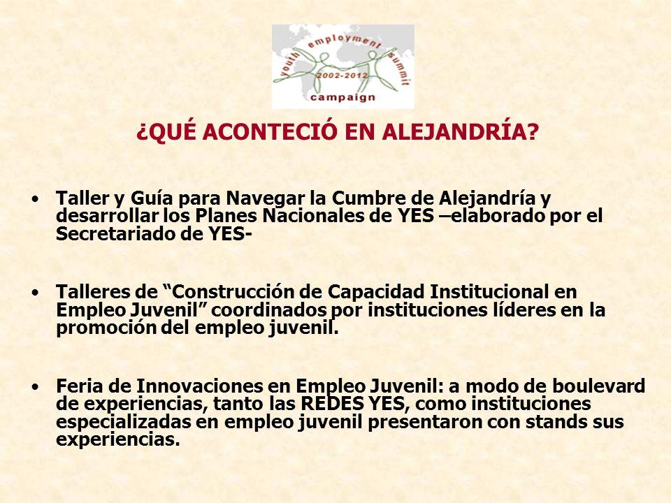 YES MEXICO 2004 El Gobierno de México será el anfitrión oficial.