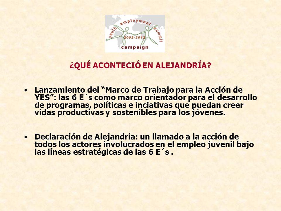 CAMPAÑA YES 2002-2012 6 E´s EMPLEABILIDAD CREACIÓN DE EMPLEO EQUIDAD ESPÍRITU EMPRENDEDOR SOSTENIBILIDAD AMBIENTAL EMPODERAMIENTO