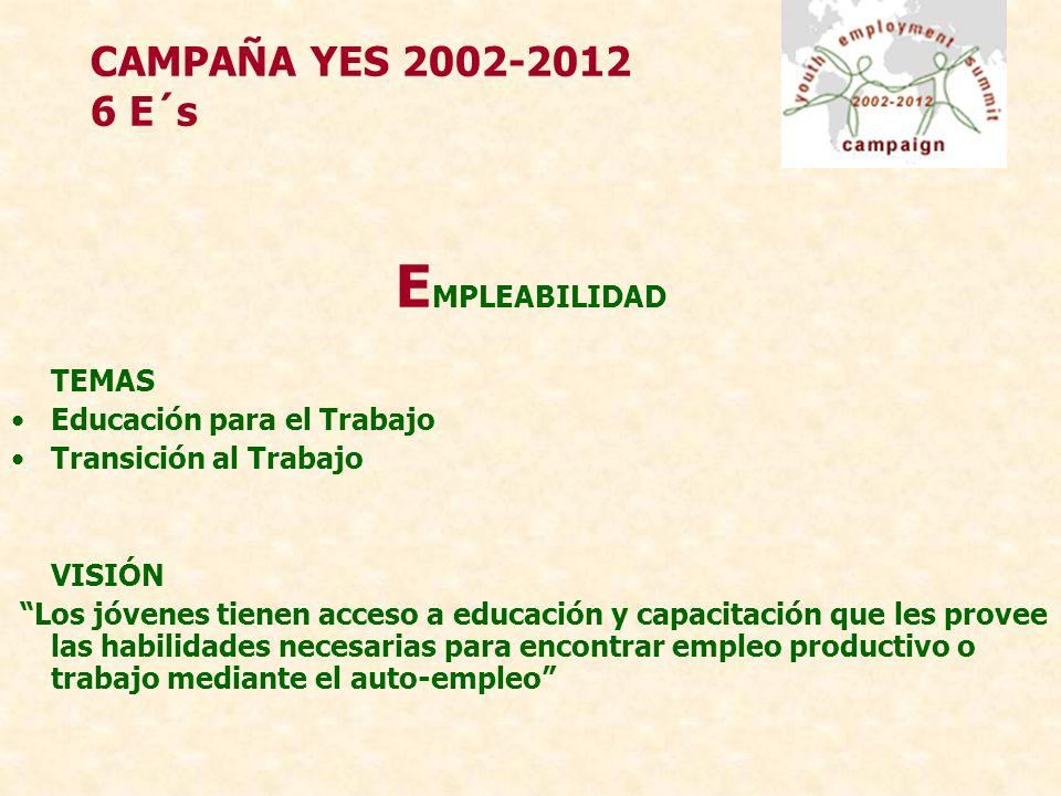Asegurar el éxito de la Campaña de YES liderada por los propios jóvenes que se lanzó en la Cumbre de Alejandría en septiembre de 2002.