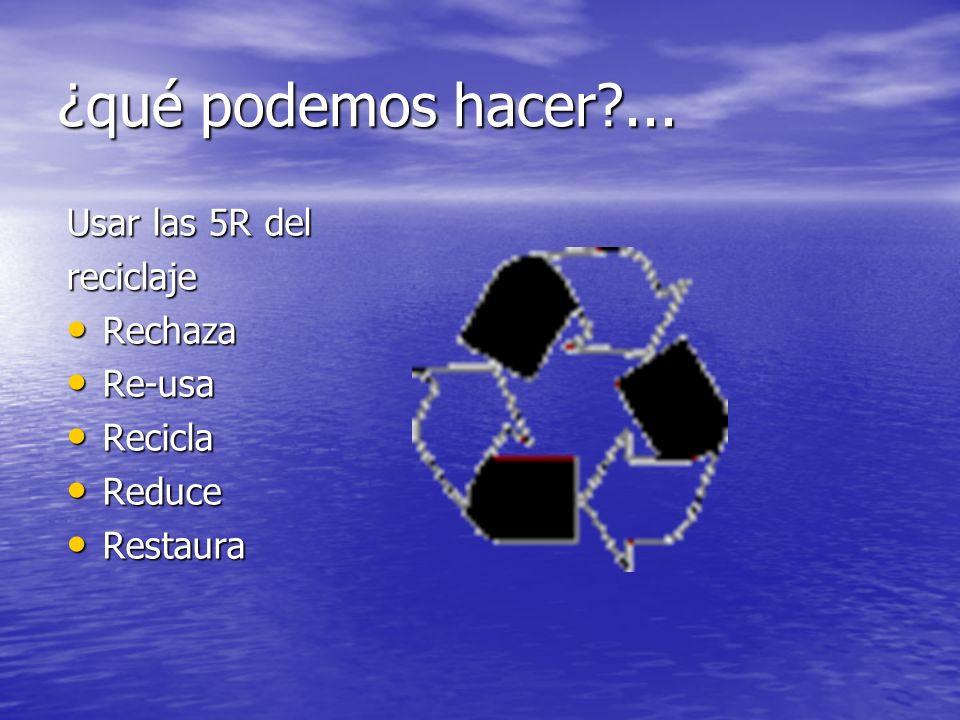 ¿qué podemos hacer?... Usar las 5R del reciclaje Rechaza Rechaza Re-usa Re-usa Recicla Recicla Reduce Reduce Restaura Restaura