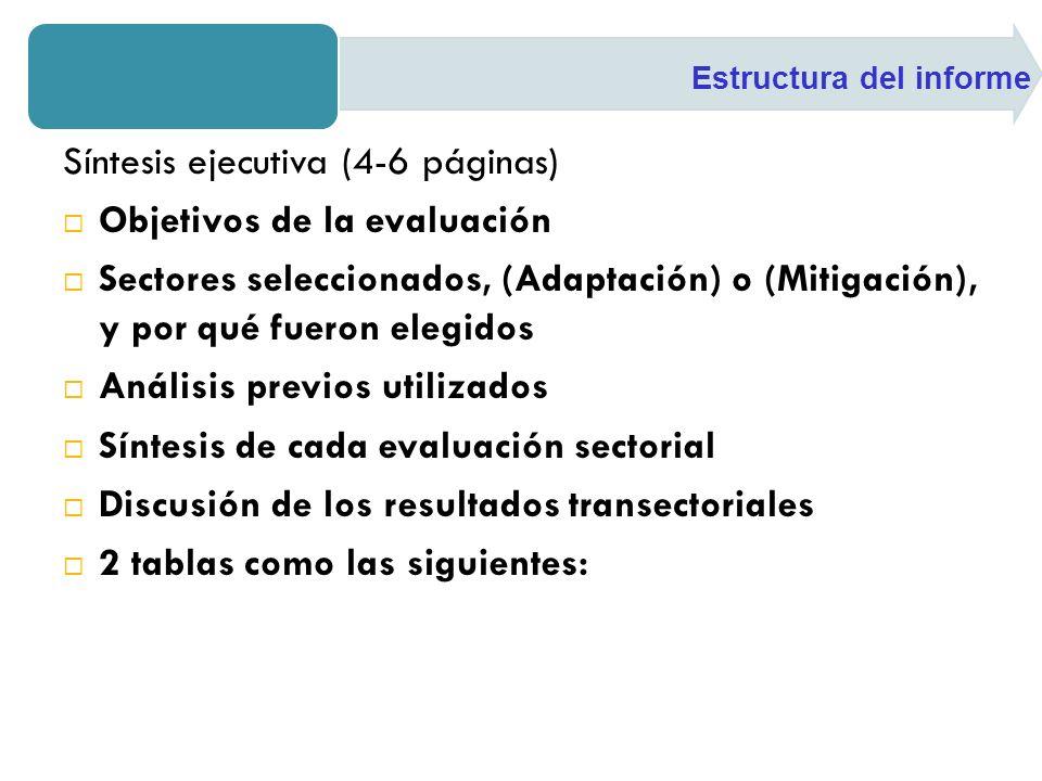 Síntesis ejecutiva (4-6 páginas) Objetivos de la evaluación Sectores seleccionados, (Adaptación) o (Mitigación), y por qué fueron elegidos Análisis pr
