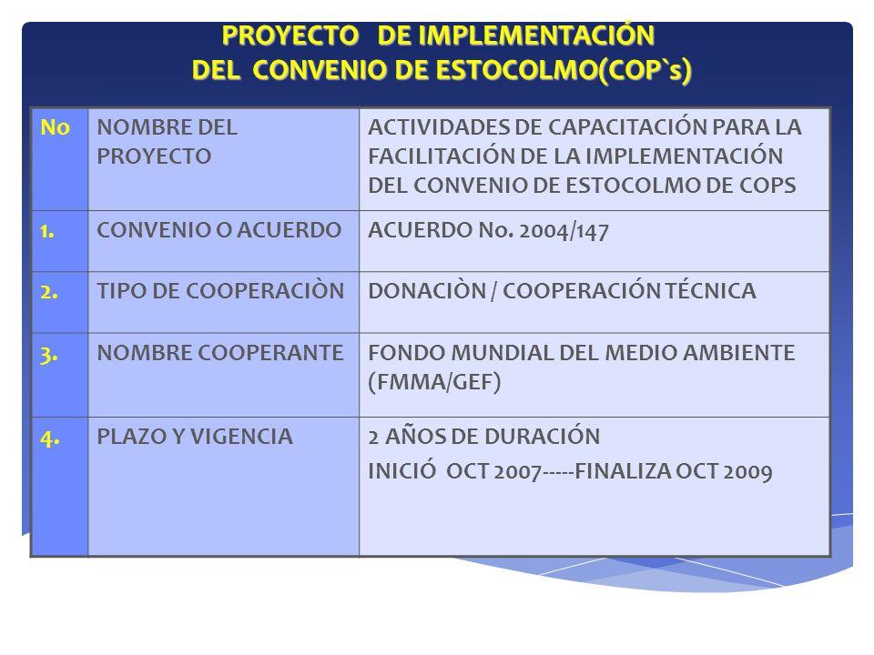 PROYECTO DE IMPLEMENTACIÓN DEL CONVENIO DE ESTOCOLMO(COP`s) NoNOMBRE DEL PROYECTO ACTIVIDADES DE CAPACITACIÓN PARA LA FACILITACIÓN DE LA IMPLEMENTACIÓ