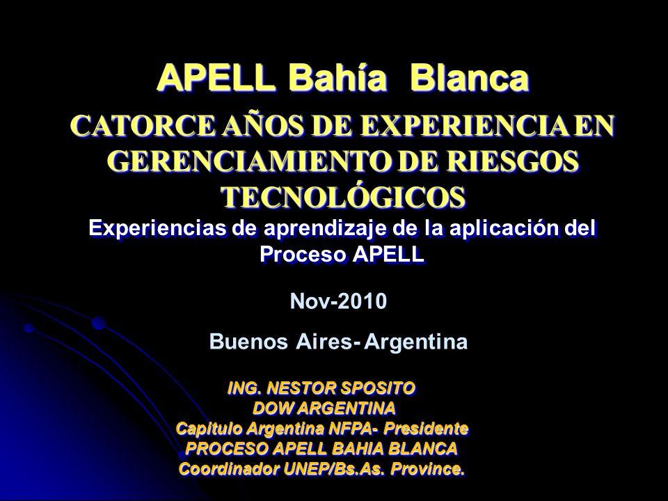 APELL Bahía Blanca CATORCE AÑOS DE EXPERIENCIA EN GERENCIAMIENTO DE RIESGOS TECNOLÓGICOS Experiencias de aprendizaje de la aplicación del Proceso APEL