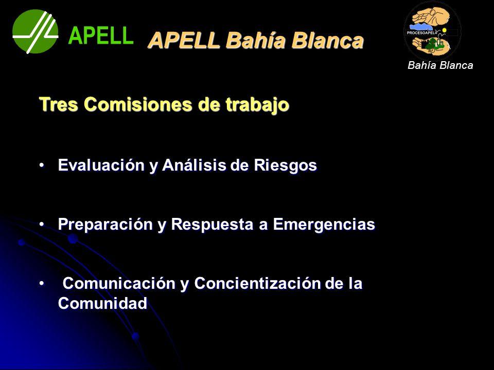 APELL Bahía Blanca Tres Comisiones de trabajo Evaluación y Análisis de RiesgosEvaluación y Análisis de Riesgos Preparación y Respuesta a EmergenciasPr