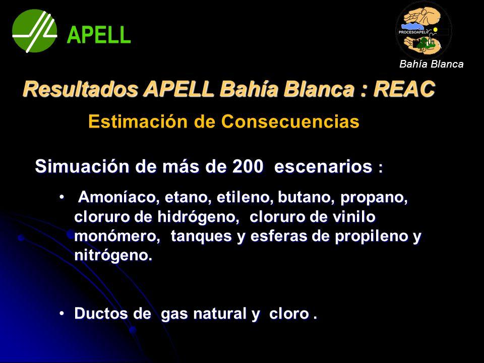 Estimación de Consecuencias Resultados APELL Bahía Blanca : REAC Simuación de más de 200 escenarios : Amoníaco, etano, etileno, butano, propano, cloru