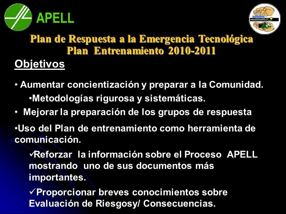 APELL Bahía Blanca Objetivos Aumentar concientización y preparar a la Comunidad. Metodologías rigurosa y sistemáticasMetodologías rigurosa y sistemáti