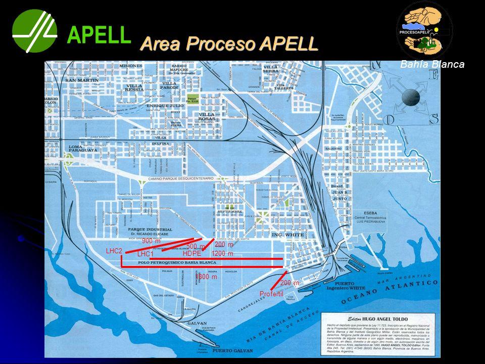 Area Proceso APELL Area Proceso APELL Profertil 200 m HDPE 200 m LHC2 500 m 900 m 1200 m 1800 m LHC1 APELL Bahía Blanca