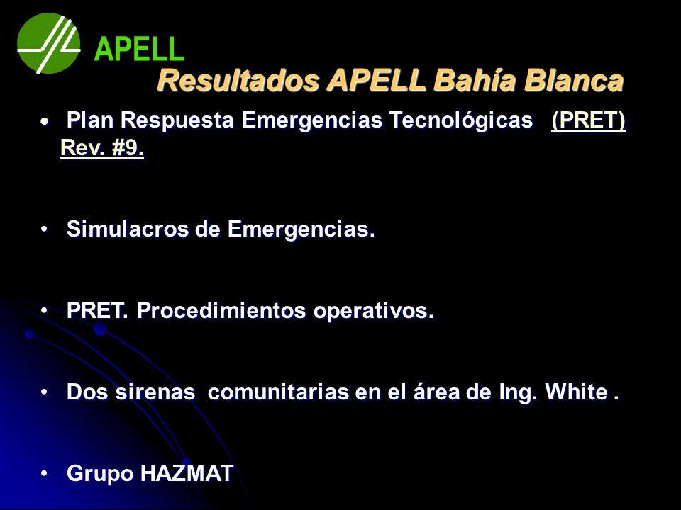 Resultados APELL Bahía Blanca Resultados APELL Bahía Blanca Plan Respuesta Emergencias Tecnológicas (PRET) Rev. #9. Plan Respuesta Emergencias Tecnoló