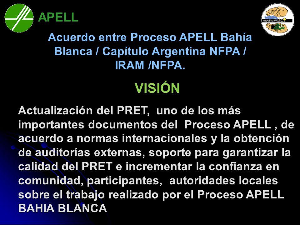 VISIÓN Actualización del PRET, uno de los más importantes documentos del Proceso APELL, de acuerdo a normas internacionales y la obtención de auditorí