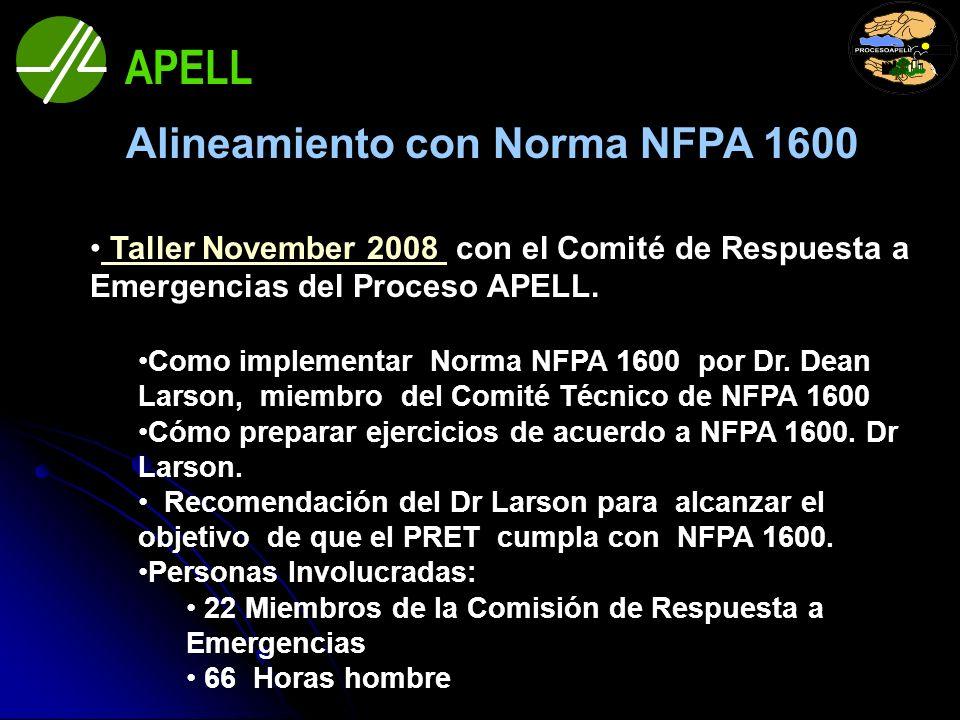 Alineamiento con Norma NFPA 1600 Taller November 2008 con el Comité de Respuesta a Emergencias del Proceso APELL. Taller November 2008 con el Comité d