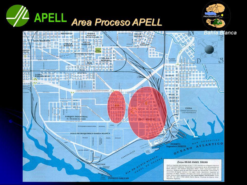 Acuerdo entre Proceso APELL Bahía Blanca / Capítulo Argentina NFPA / IRAM /NFPA.