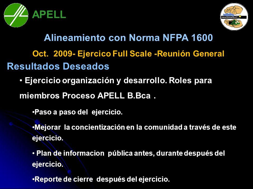APELL Bahía Blanca Alineamiento con Norma NFPA 1600 Oct. 2009- Ejercico Full Scale -Reunión General Resultados Deseados Ejercicio organización y desar