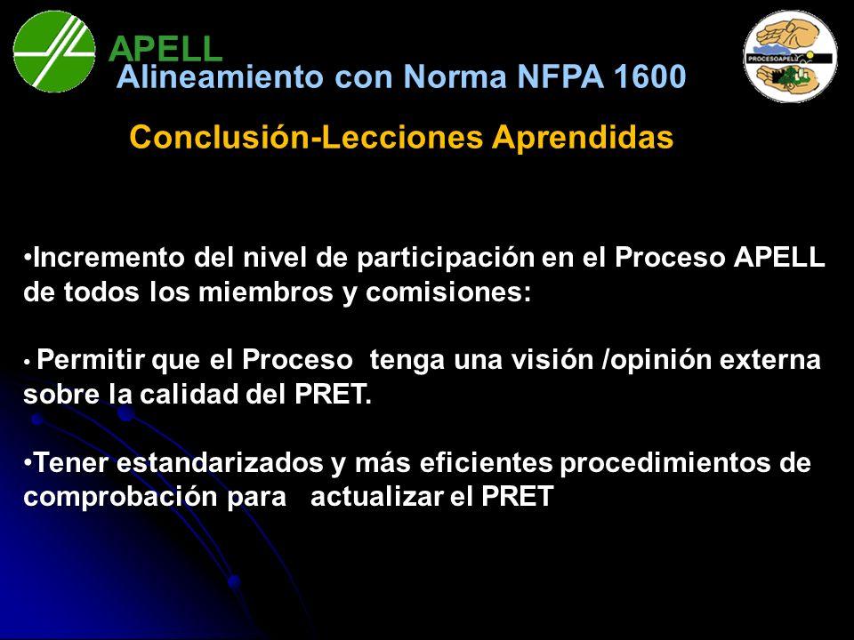 APELL Bahía Blanca Alineamiento con Norma NFPA 1600 Conclusión-Lecciones Aprendidas Incremento del nivel de participación en el Proceso APELL de todos