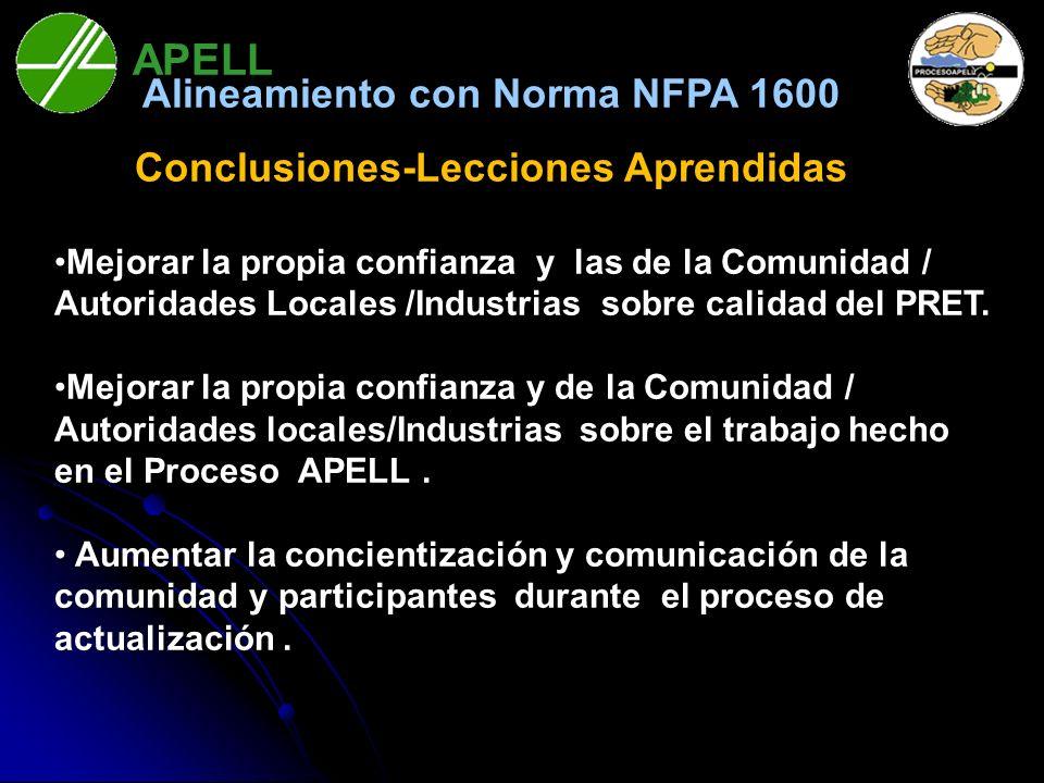 APELL Bahía Blanca Alineamiento con Norma NFPA 1600 Conclusiones-Lecciones Aprendidas Mejorar la propia confianza y las de la Comunidad / Autoridades