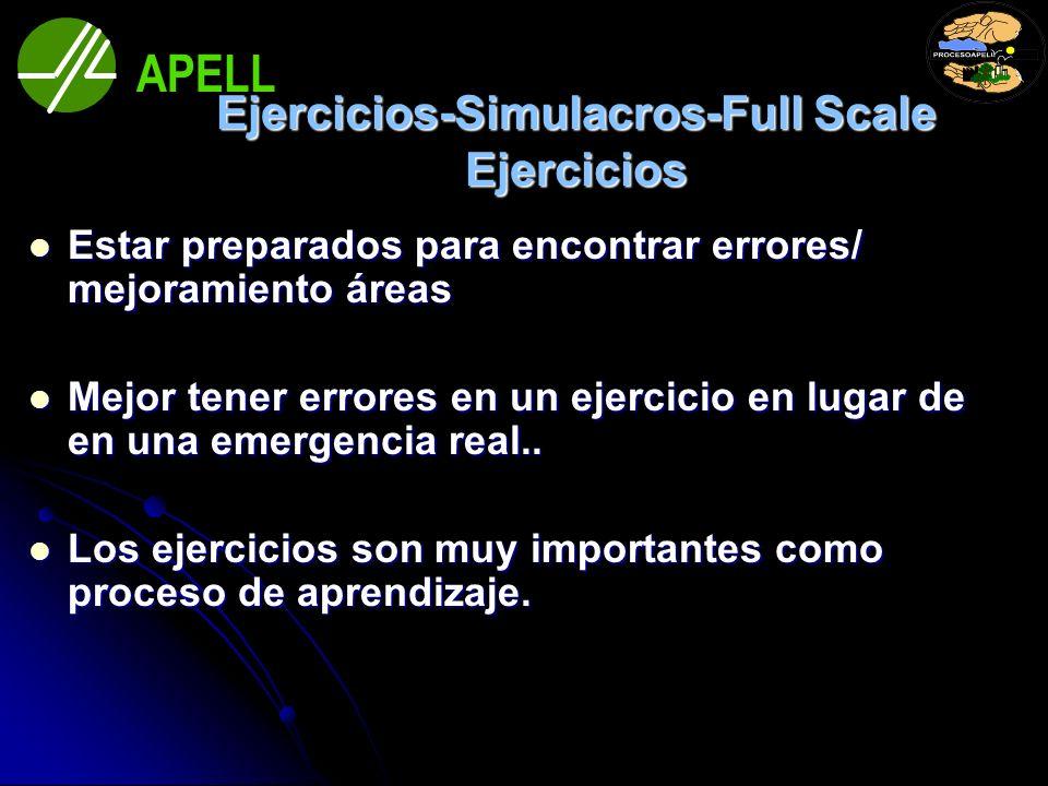 Ejercicios-Simulacros-Full Scale Ejercicios Estar preparados para encontrar errores/ mejoramiento áreas Estar preparados para encontrar errores/ mejor