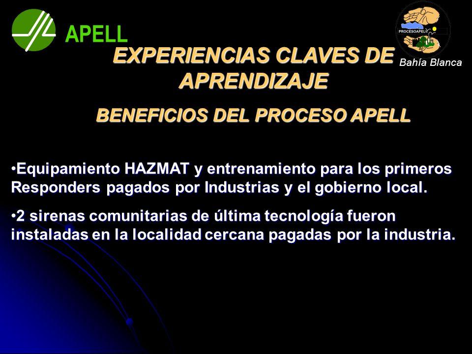 EXPERIENCIAS CLAVES DE APRENDIZAJE BENEFICIOS DEL PROCESO APELL Equipamiento HAZMAT y entrenamiento para los primeros Responders pagados por Industria