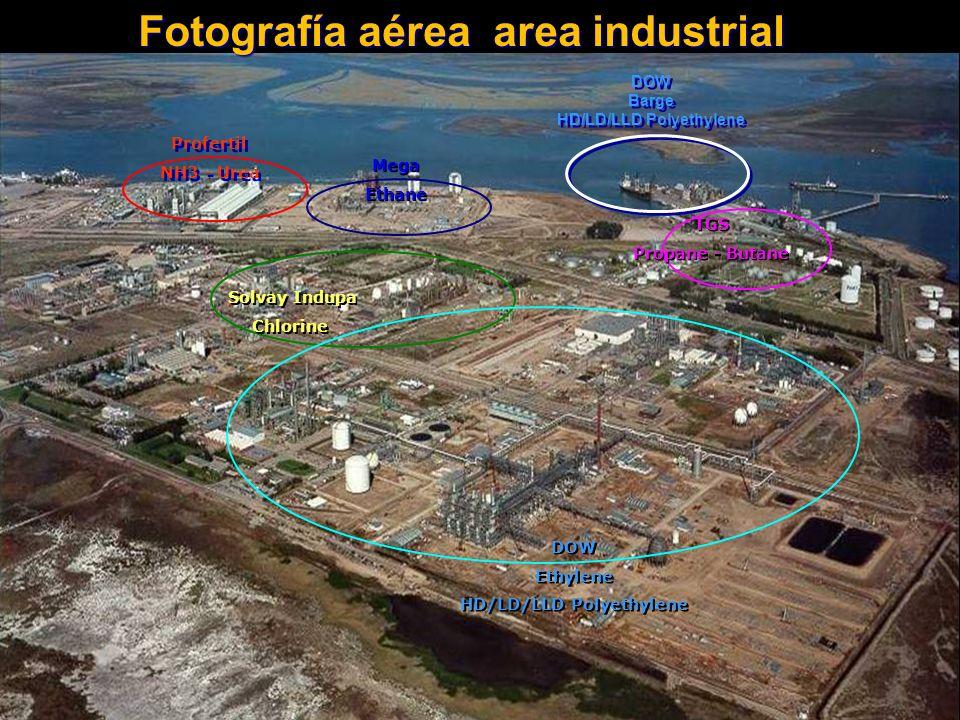 Fotografía aérea area industrial Profertil NH3 - Urea Profertil NH3 - Urea Mega Ethane Mega Ethane Solvay Indupa Chlorine Solvay Indupa Chlorine DOW E