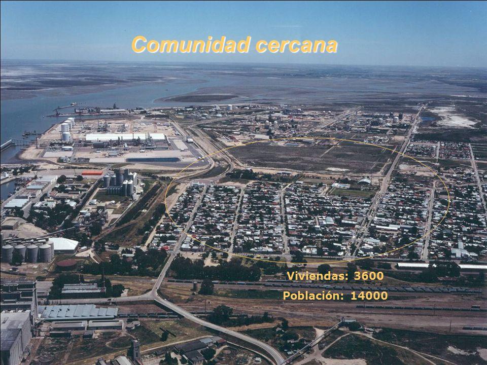 RadiaciónTérmica Zona Intervención Zona Alerta Análisis de Consecuencias Análisis de Consecuencias Resultados APELL Bahía Blanca APELL Bahía Blanca