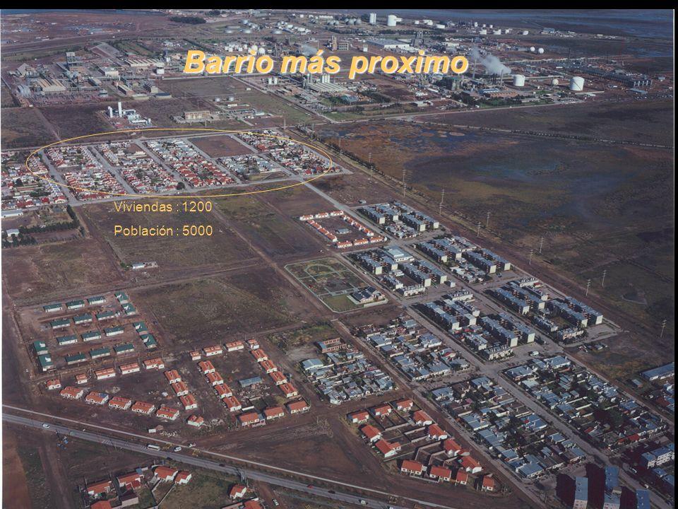 Barrio más proximo Viviendas : 1200 Población : 5000