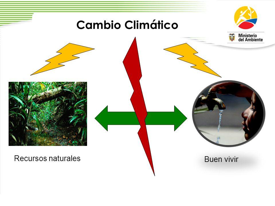 Recursos naturales Cambio Climático Buen vivir