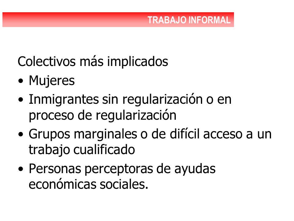 Colectivos más implicados Mujeres Inmigrantes sin regularización o en proceso de regularización Grupos marginales o de difícil acceso a un trabajo cua