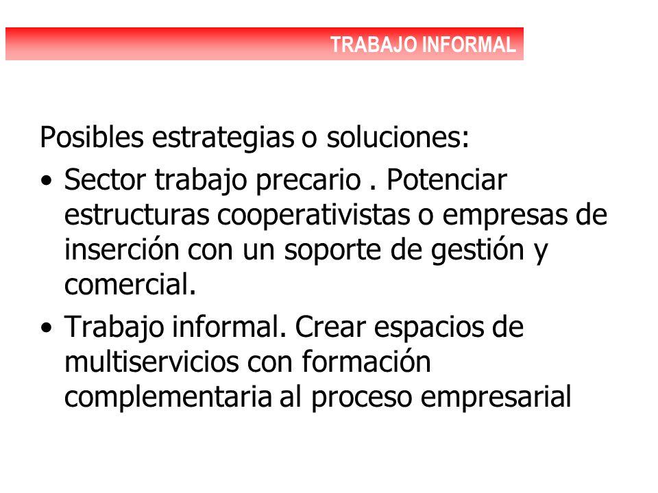 Posibles estrategias o soluciones: Sector trabajo precario. Potenciar estructuras cooperativistas o empresas de inserción con un soporte de gestión y