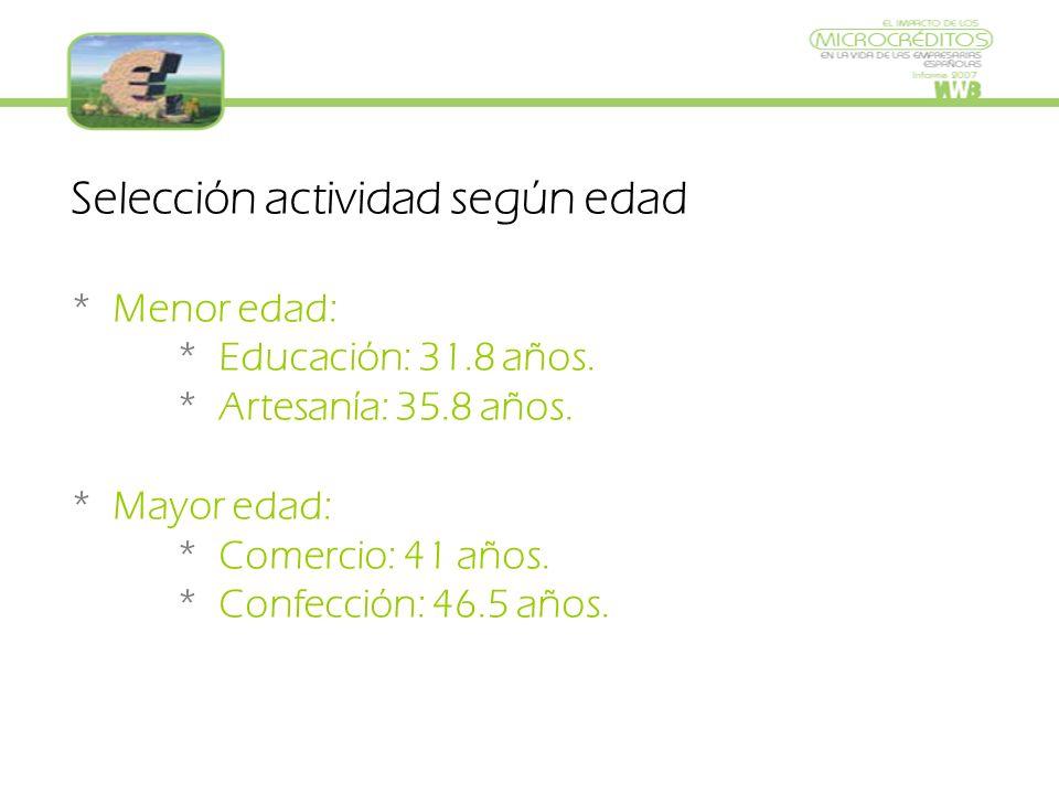 Selección actividad según edad * Menor edad: * Educación: 31.8 años.
