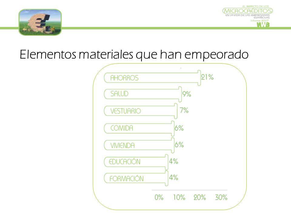 Elementos materiales que han empeorado