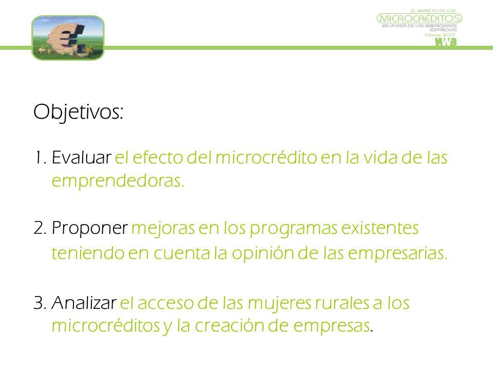 Objetivos: 1.Evaluar el efecto del microcrédito en la vida de las emprendedoras.