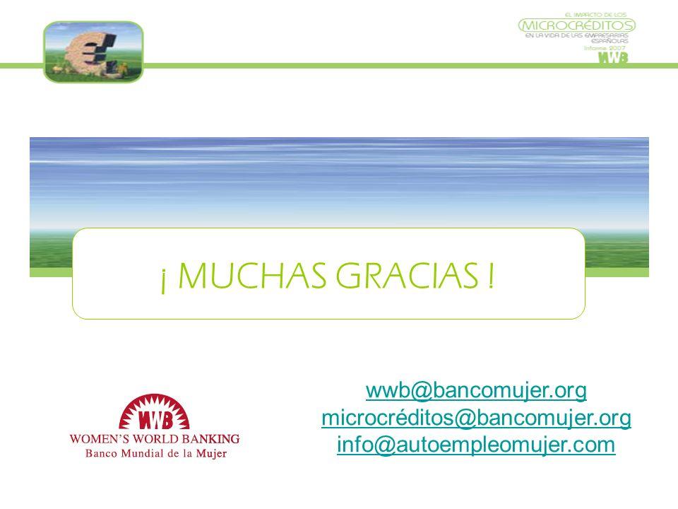 ¡ MUCHAS GRACIAS ! wwb@bancomujer.org microcréditos@bancomujer.org info@autoempleomujer.com