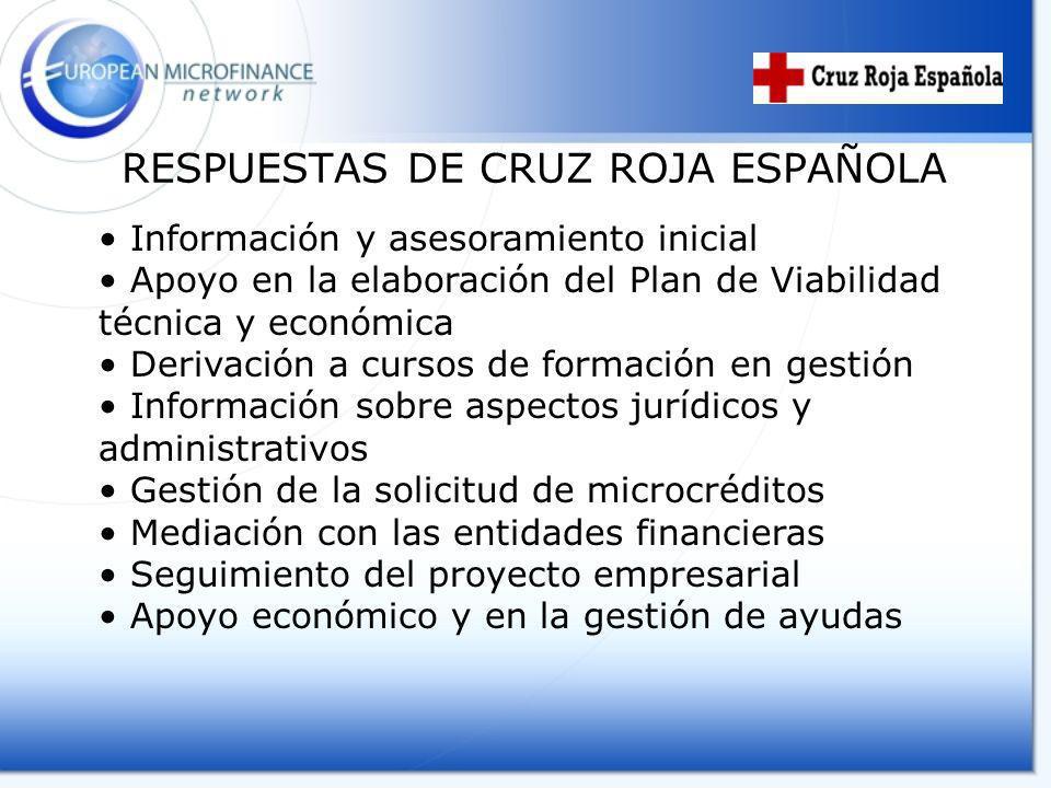 RESPUESTAS DE CRUZ ROJA ESPAÑOLA Información y asesoramiento inicial Apoyo en la elaboración del Plan de Viabilidad técnica y económica Derivación a c