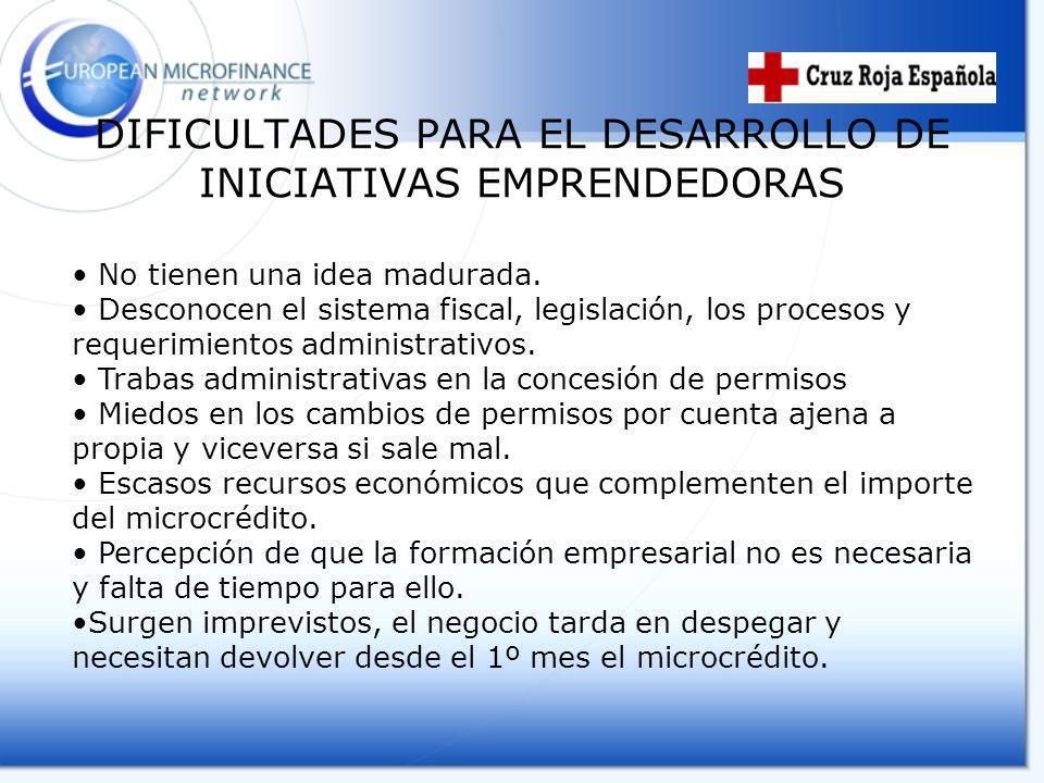 BARRERAS DEL ENTORNO Mercado imprevisible y contexto socioeconómico muy competitivo para autoempleo e iniciativas pequeñas.