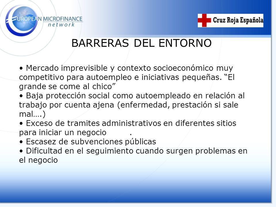 BARRERAS DEL ENTORNO Mercado imprevisible y contexto socioeconómico muy competitivo para autoempleo e iniciativas pequeñas. El grande se come al chico