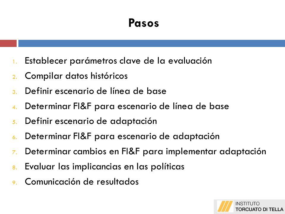 Pasos 1. Establecer parámetros clave de la evaluación 2.