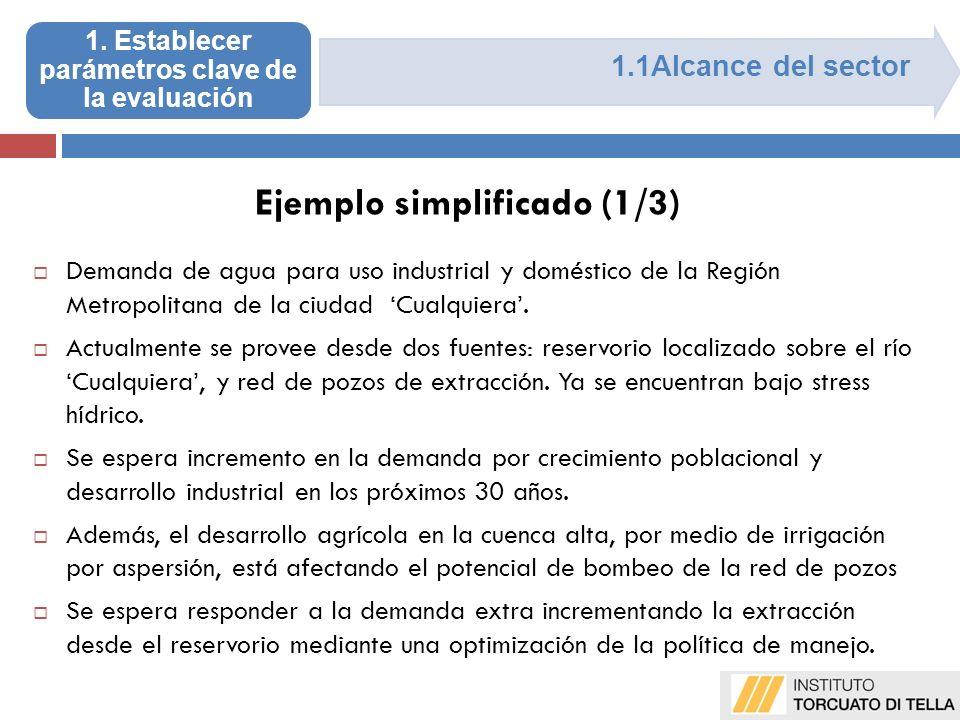 1.1Alcance del sector Demanda de agua para uso industrial y doméstico de la Región Metropolitana de la ciudad Cualquiera.