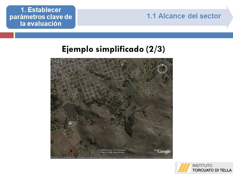 1.1 Alcance del sector Ejemplo simplificado (2/3) 1. Establecer parámetros clave de la evaluación